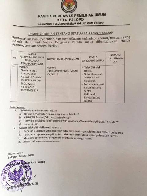 Surat Panwaslu Palopo