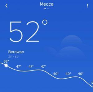 Cuaca saat ini di Madinah.
