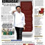 Syahrul Gantikan Amran Sulaiman Jadi Mentan, Berikut Daftar Lengkap Nama Kabinet Indonesia Maju